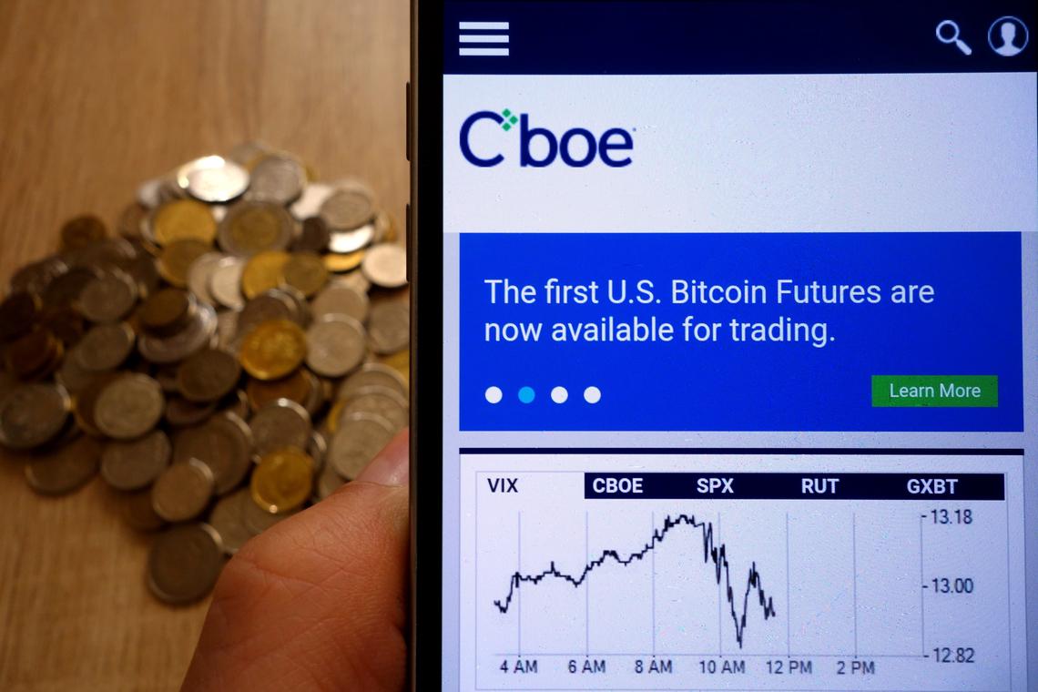 cboe bitcoin futures