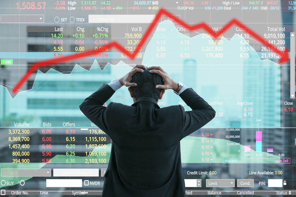 Market Losses