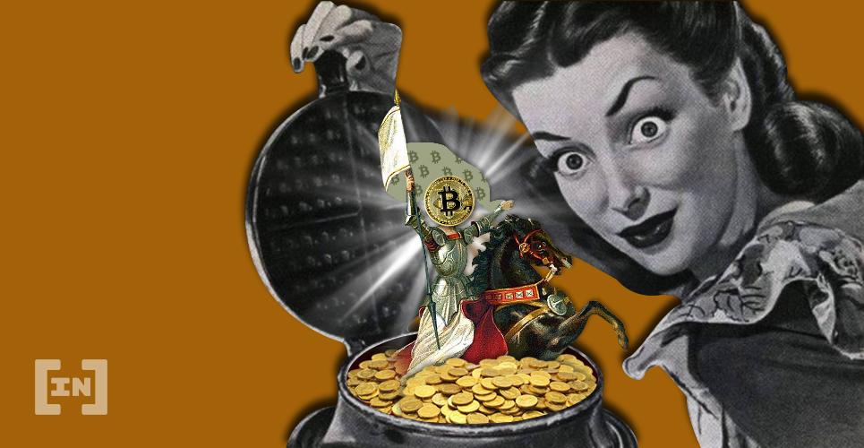 Bitcoin BTC Trend