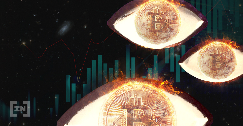 BTC Bitcoin Dip
