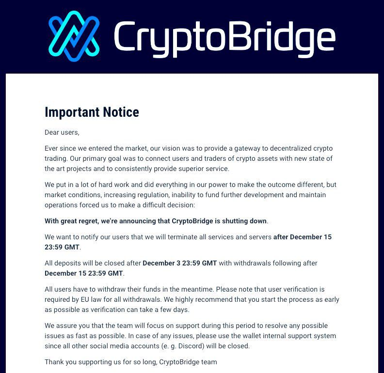CryptoBridge Shutdown