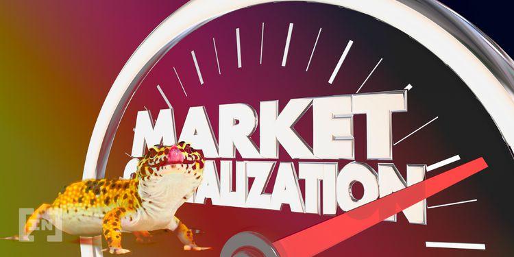 capiltalisation de marché