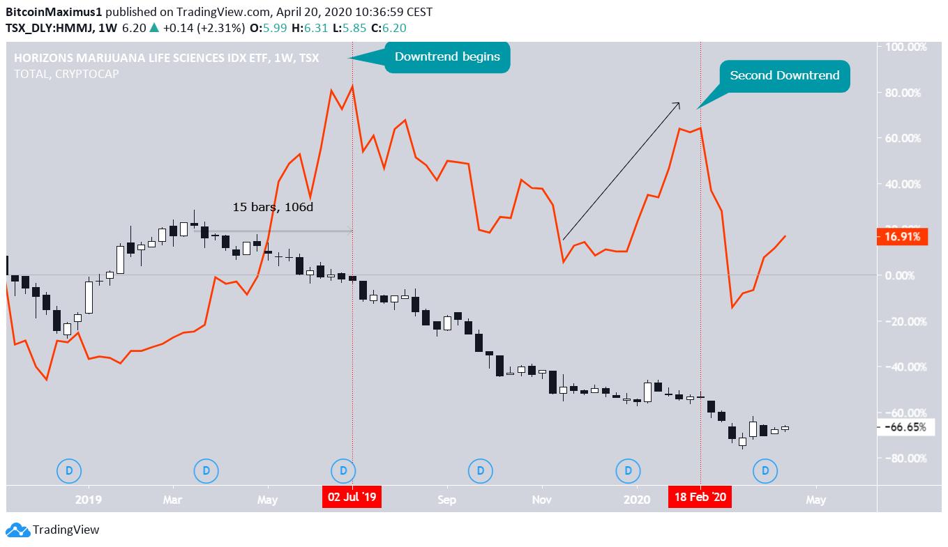 HMMJ Bitcoin Comparison