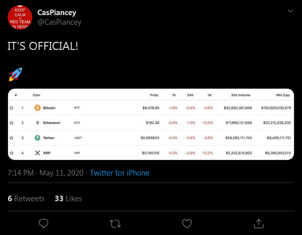 Tether Flips XRP