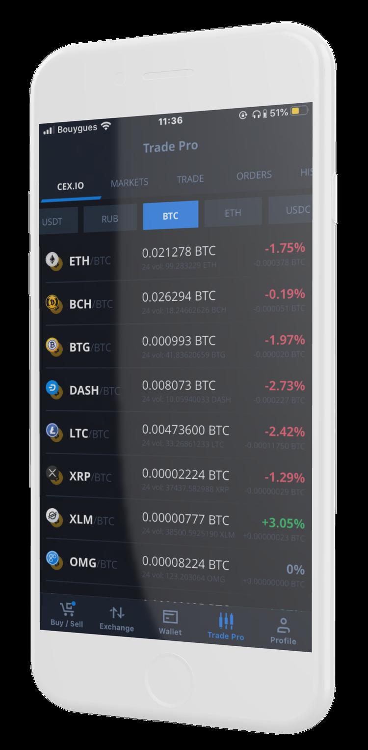 CEX crypto échange