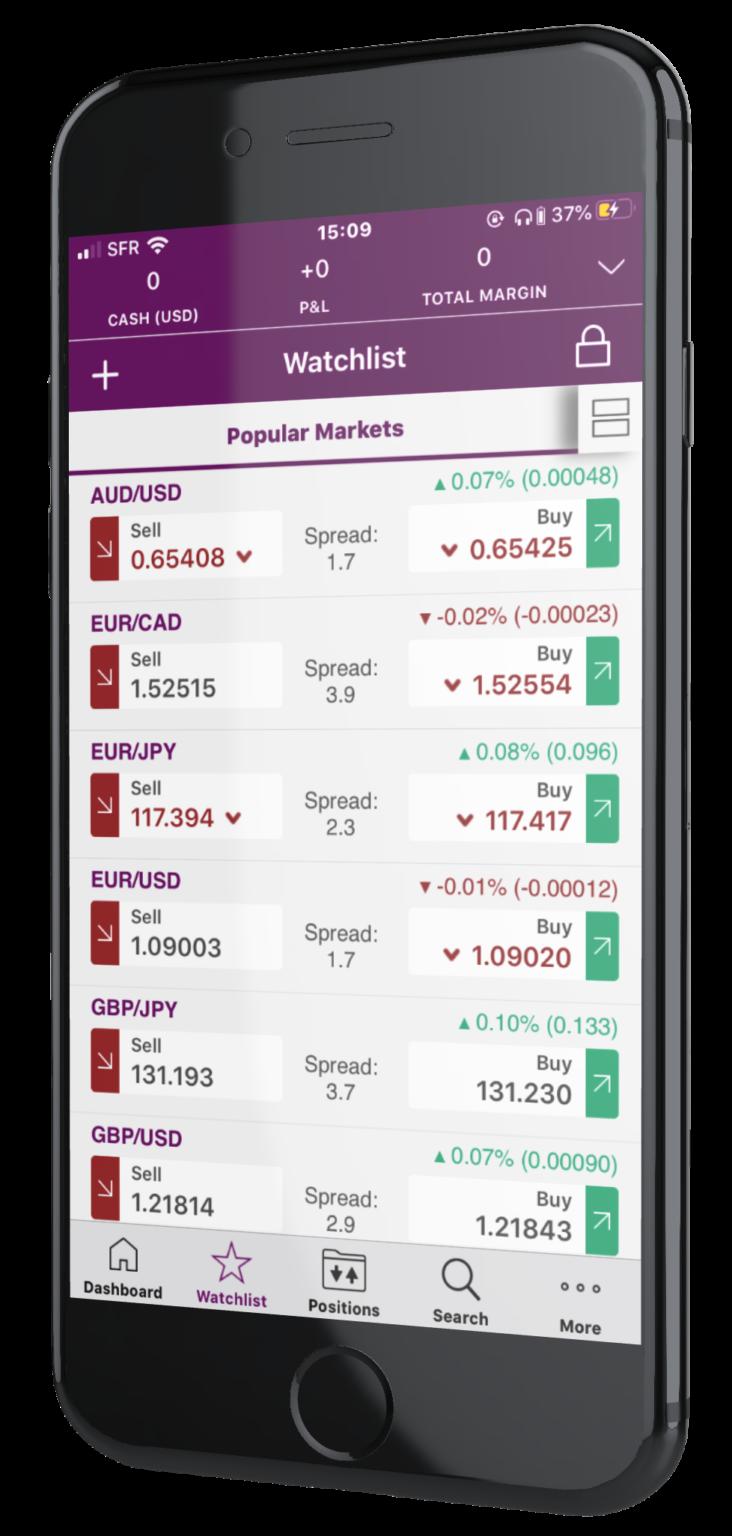 Ally Trade application d'investissement