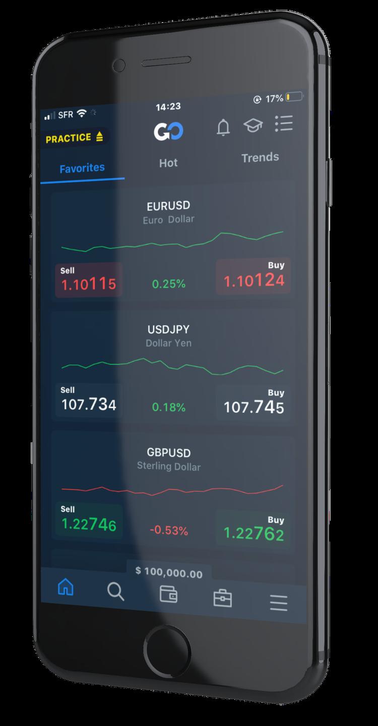ava trading application boursière