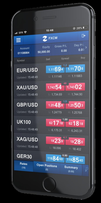 fxcm application d'investissement
