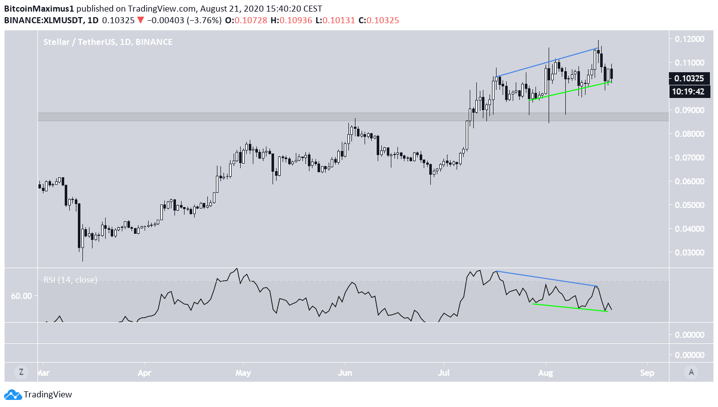 XLM Divergence