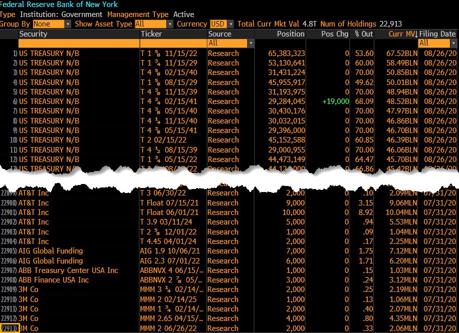 federal reserve balance sheet extract beincrypto tony toro