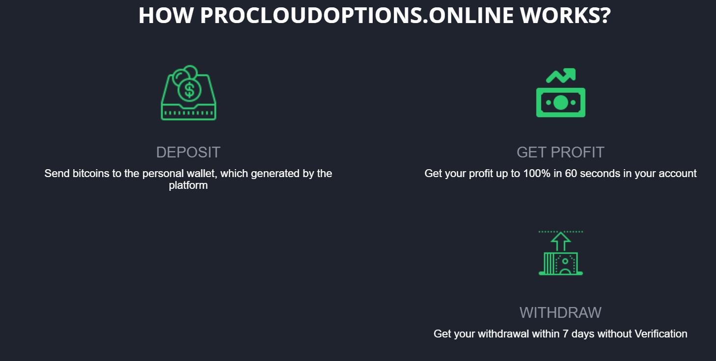 procloud site returns