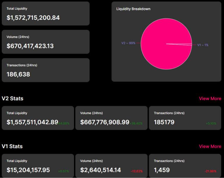 uniswap jak zarabiać na bitcoinie