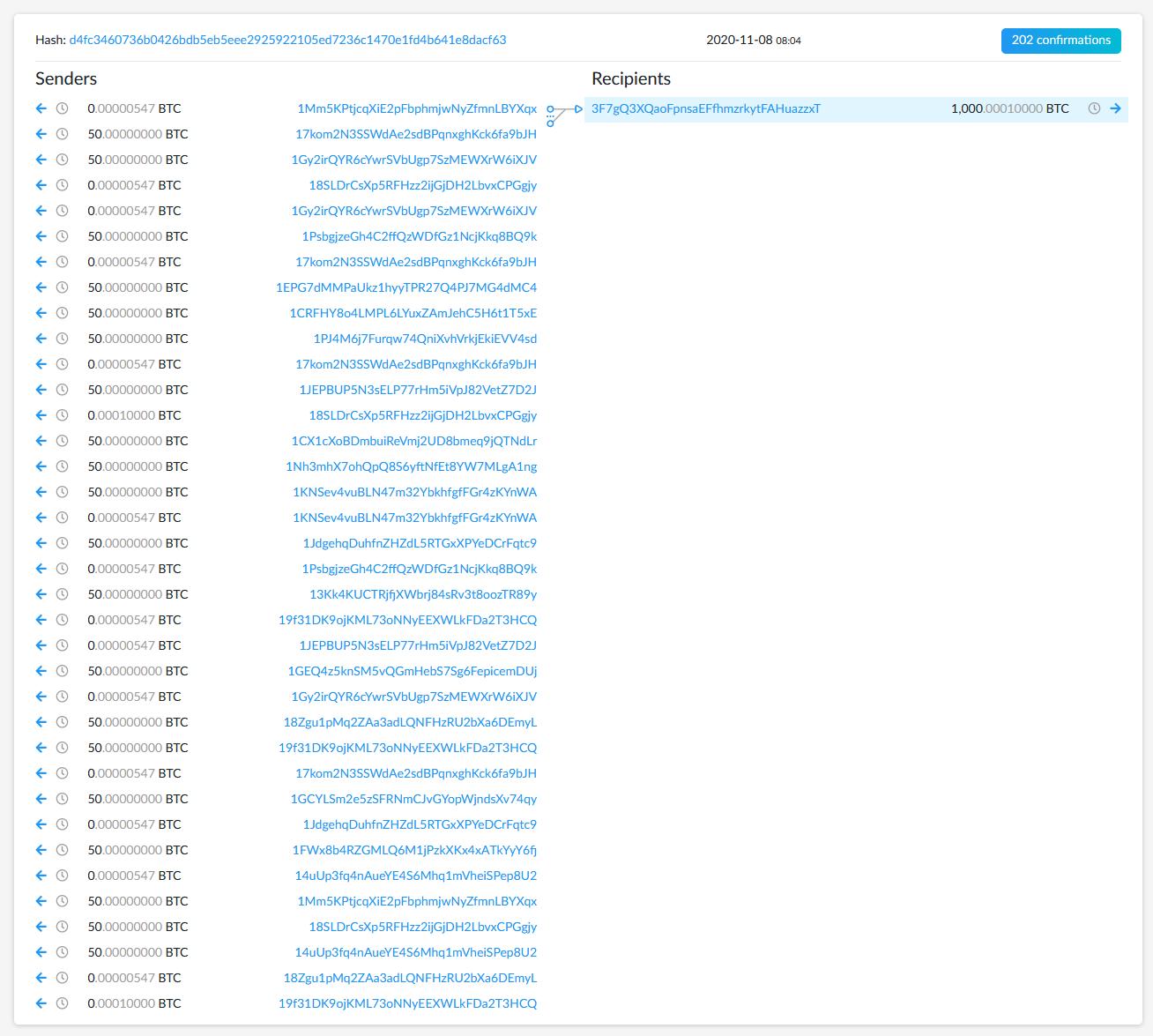 Satoshi era Bitcoin on the Move?