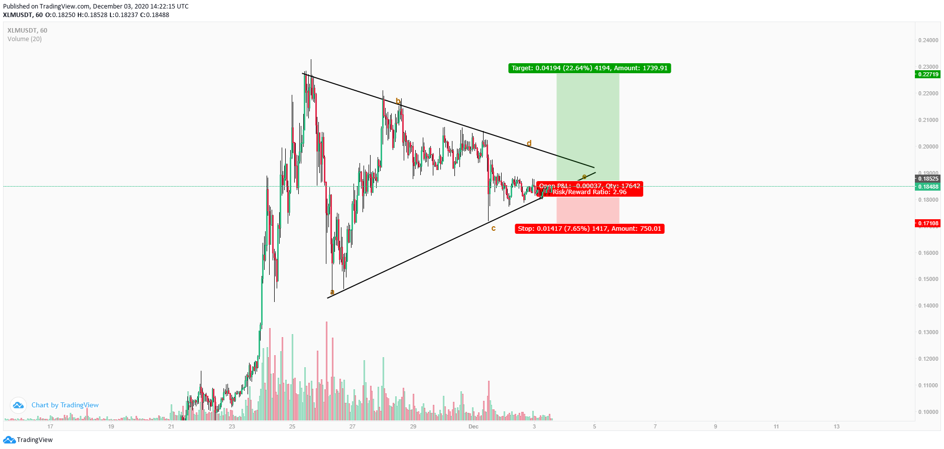 XLM Triangle