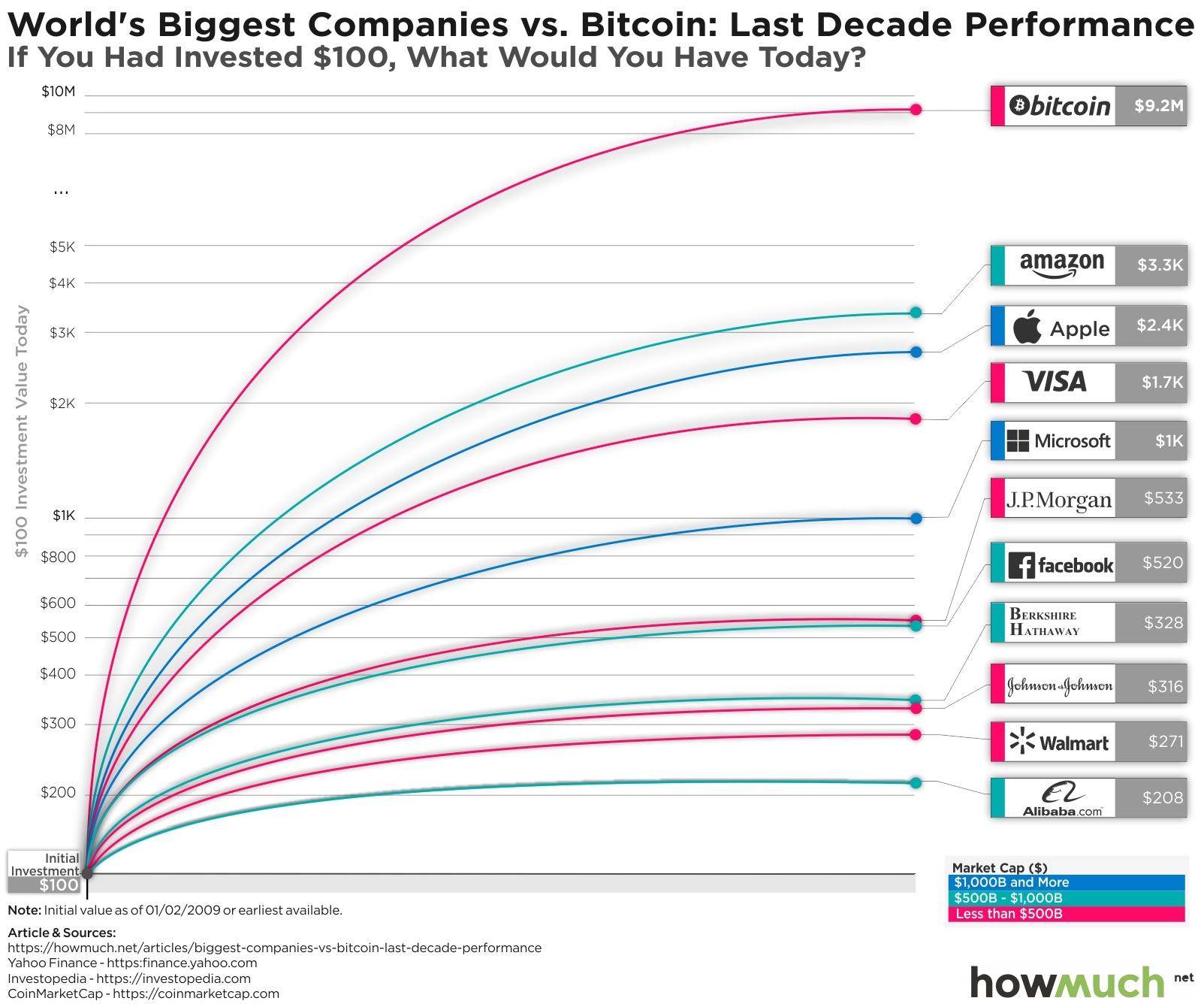 valore azioni pfizer oggi bitcoin atm germania
