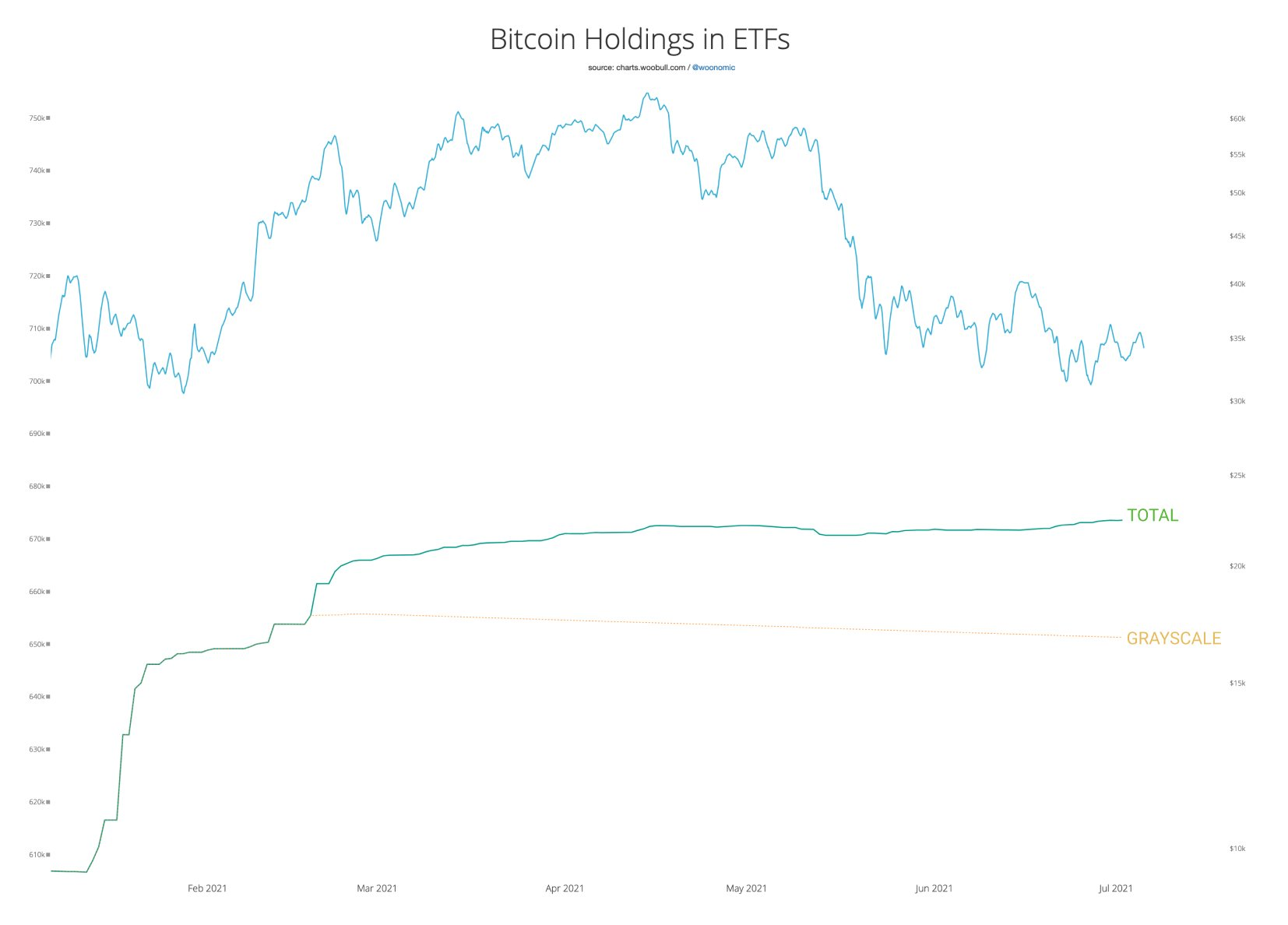 BTC-ETF