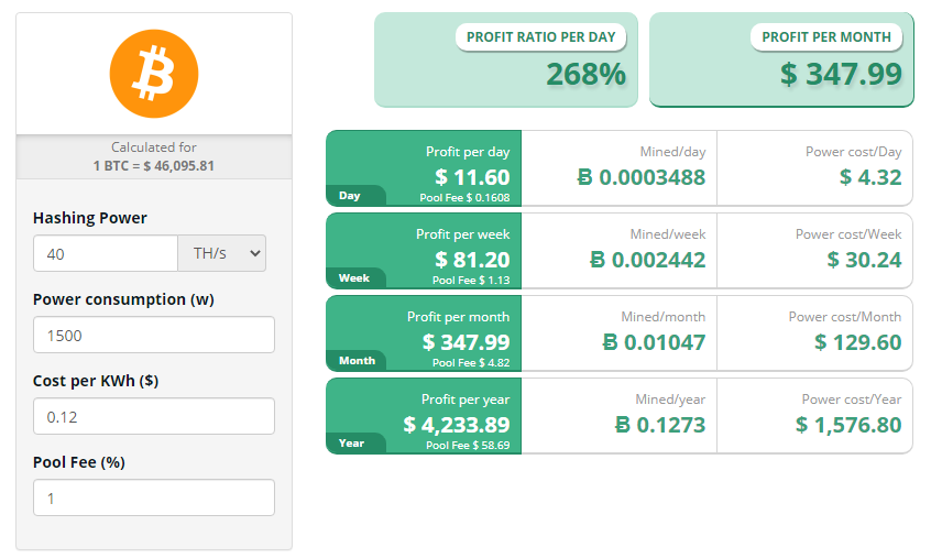 Calculator that will help you to check if mining bitcoin from home is profitable or not