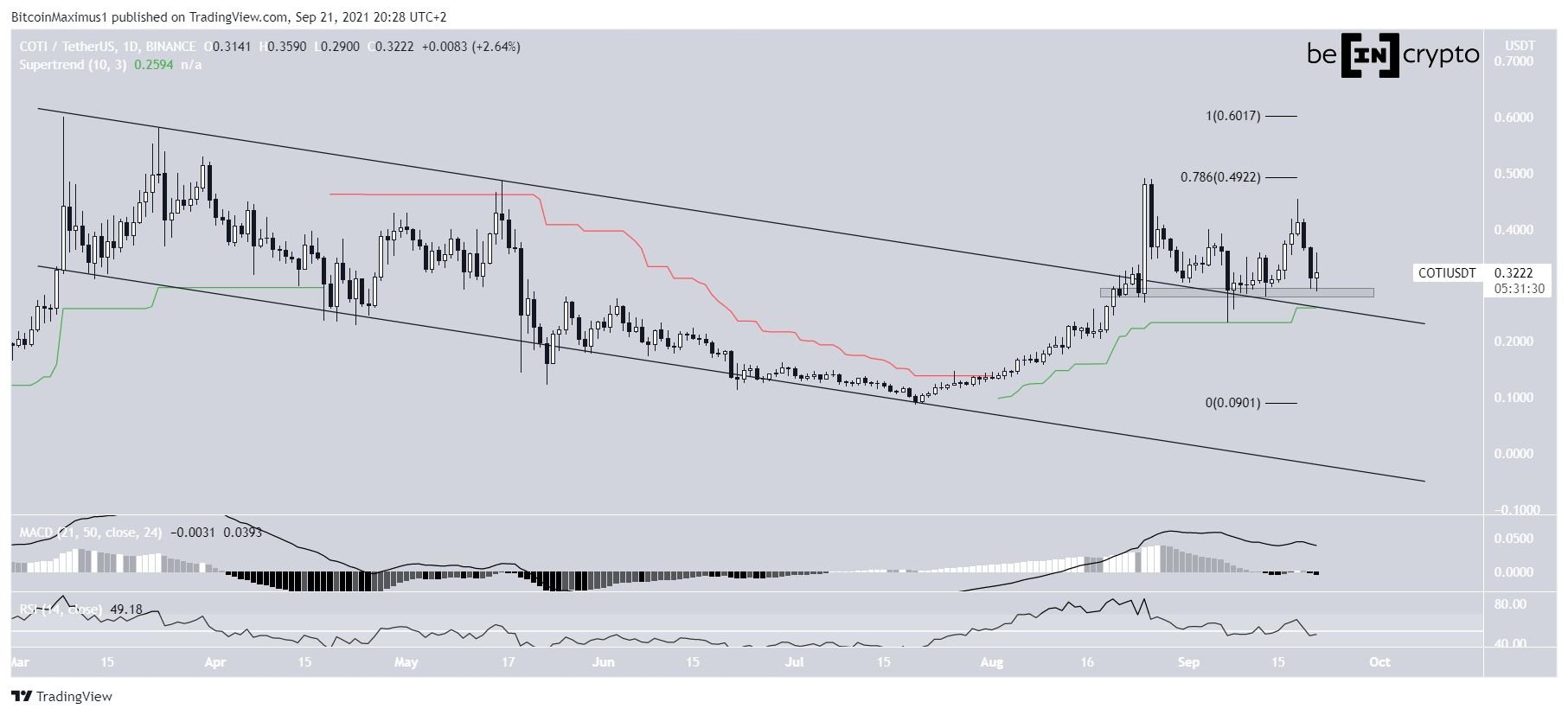 COTI breaks out